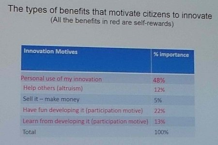 IMG 20150529 121852 Citizen Innovation
